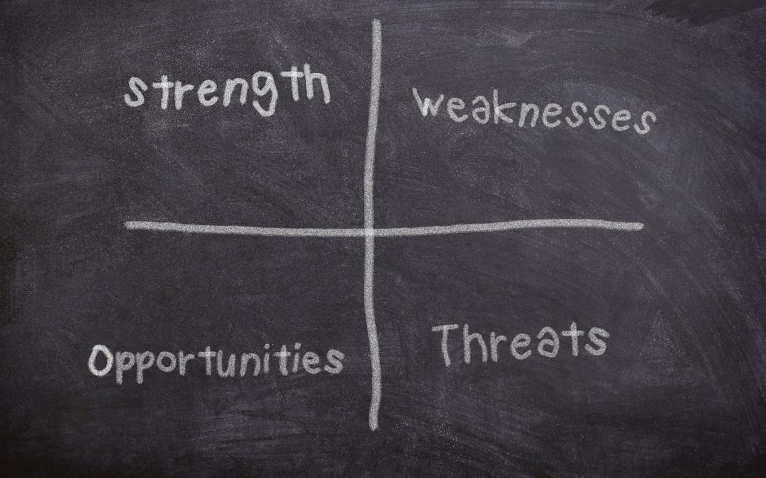 Diagnostic externe et interne SWOT : Tout ce que vous devez savoir